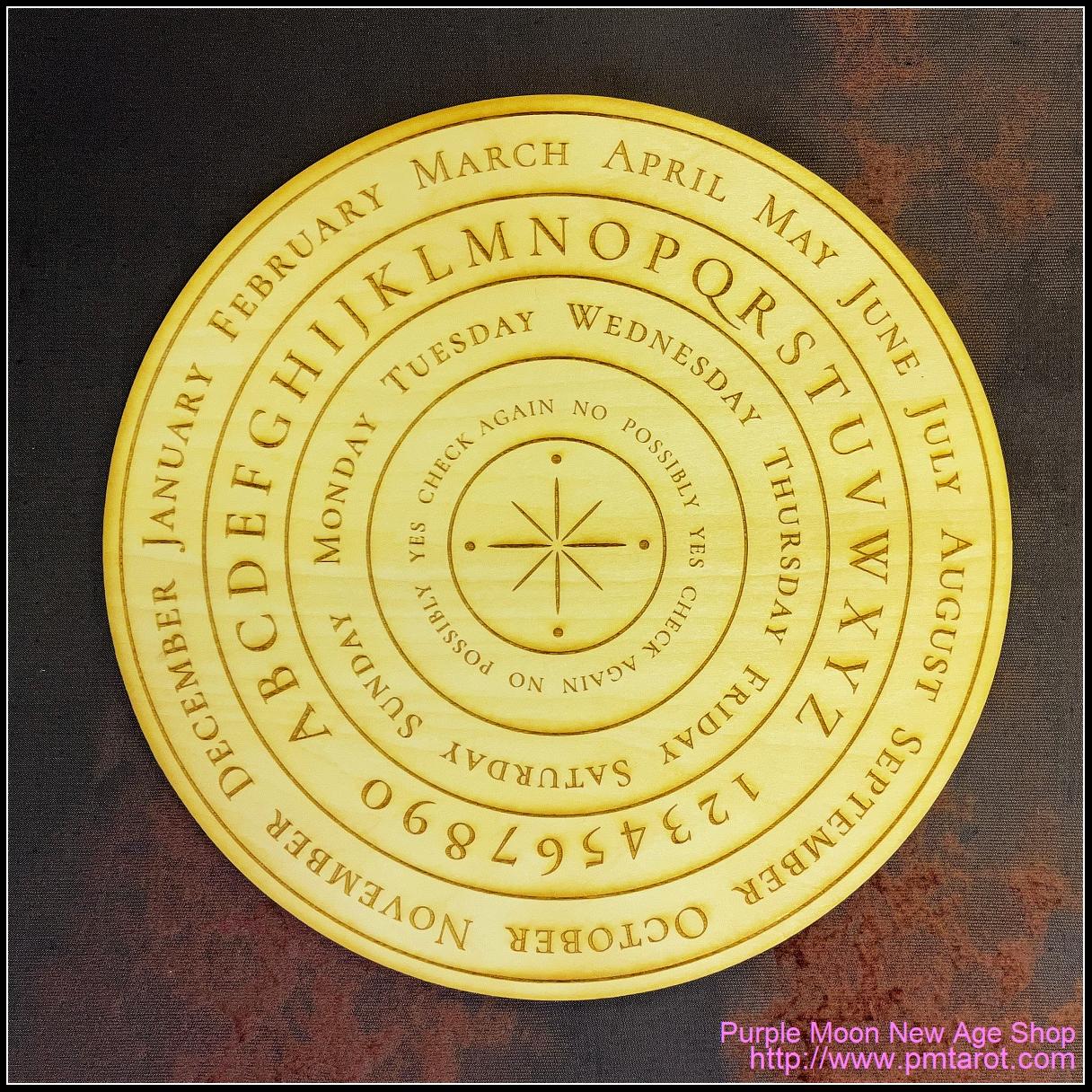 The Pendulum Chart